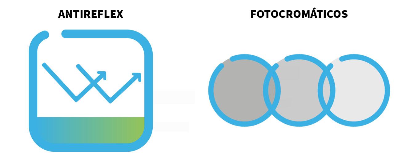 lentes-antireflex-fotocromaticos-optimania