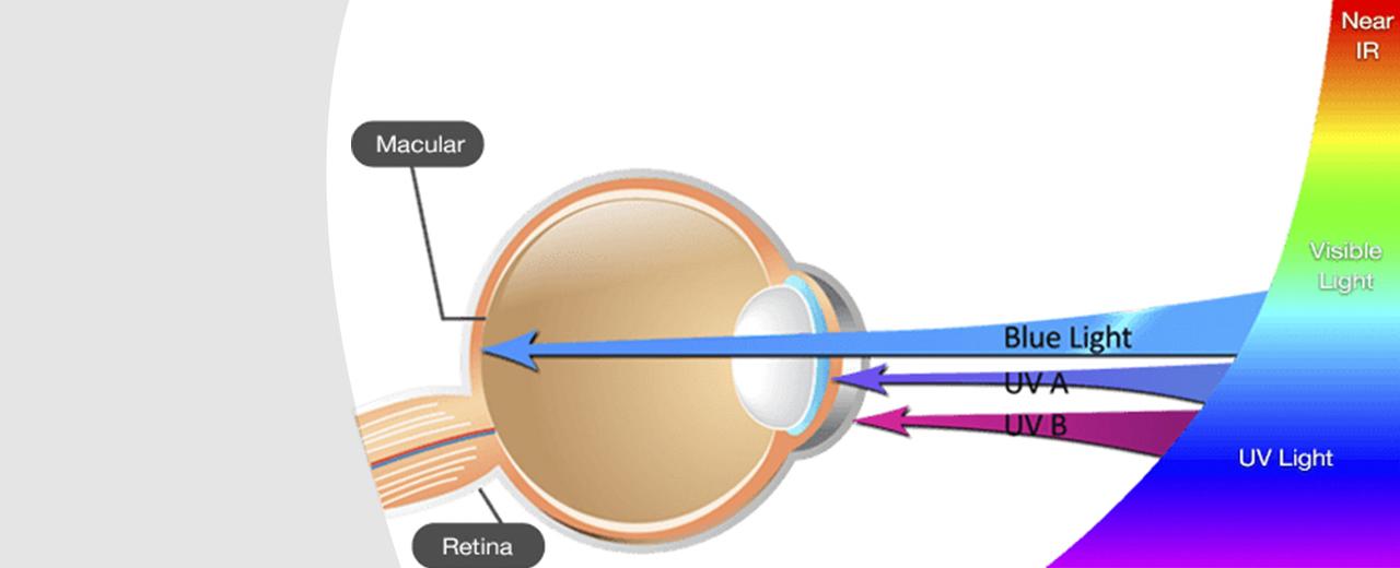 luz-azul-retina